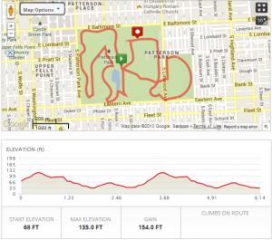 Patterson Park 10k Course Map