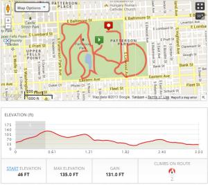 Patterson Park 5k Course Map